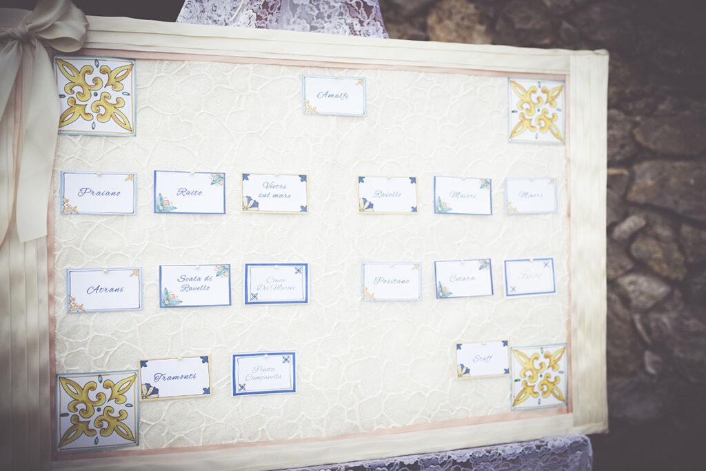 tableau per matrimoni